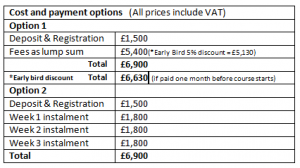 Cost and payment options table EFPT 2019-2020 pic